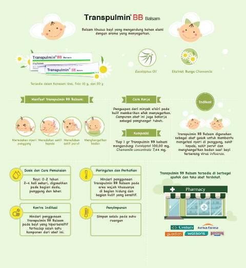 infographic-transpulmin-BB-Balsam