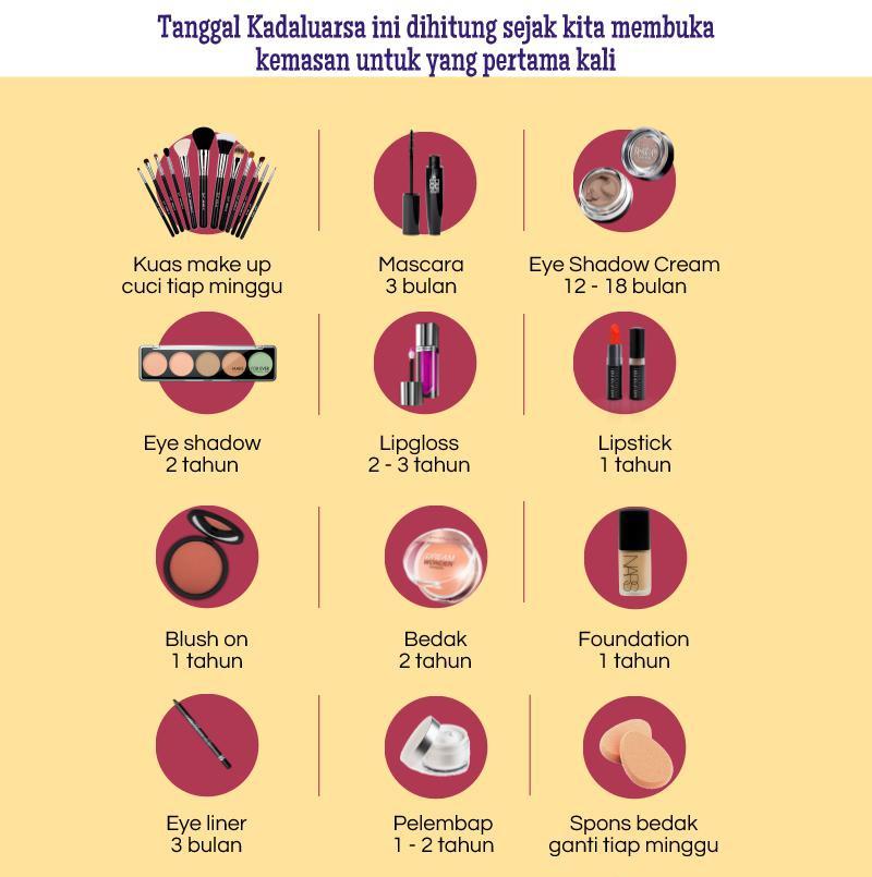 Awas, Jangan Pakai Produk Makeup Kedaluwarsa! Detox Meja Rias Yuk!