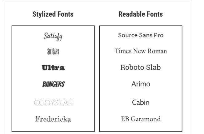 Tip Membuat Infografis Agar Blog Semakin Menarik