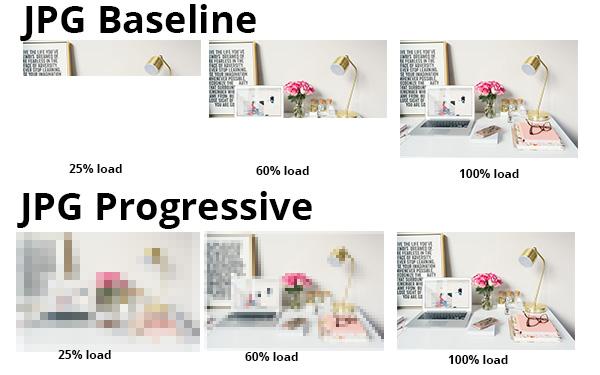 JPG Baseline vs JPG Progressive Comparison
